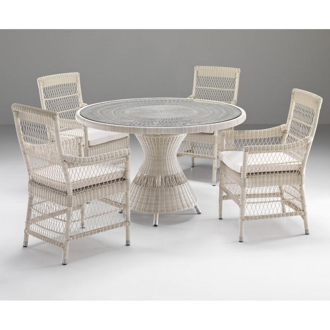 Set tavolo 4 poltroncine - Sedie bianche ikea ...